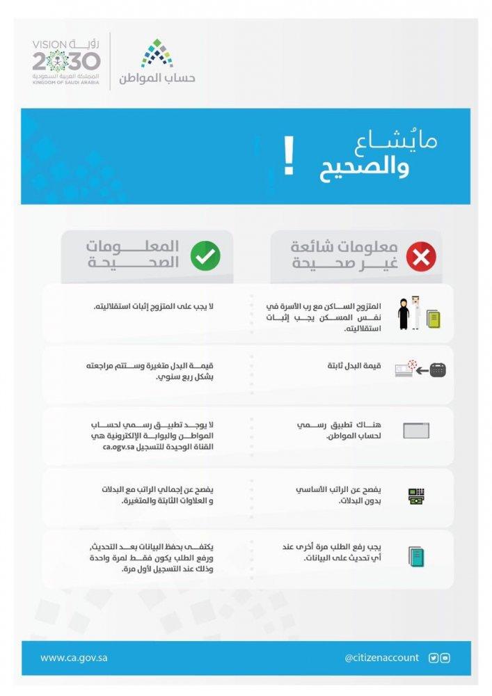 حساب المواطن   يواصل تصحيح الشائعات .. 5 معلومات جديدة - مجلة هي