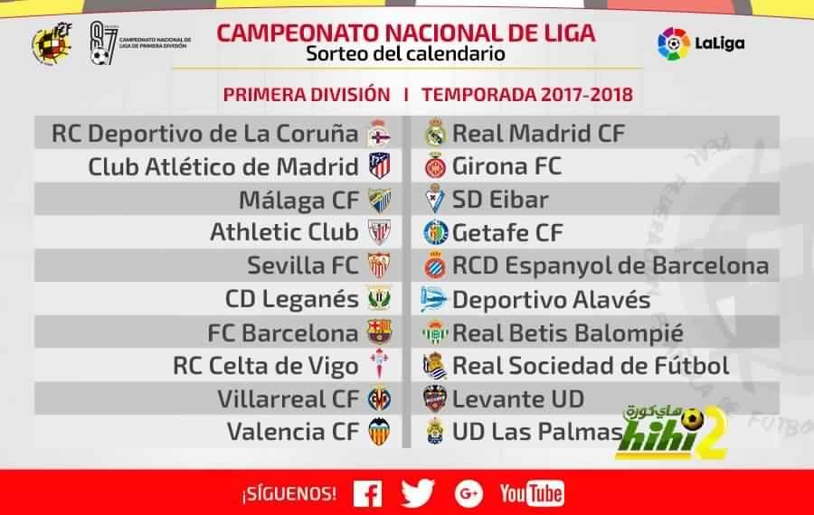 نتائج قرعة الدوري الاسباني لموسم 2017 - 2018 - مجلة هي