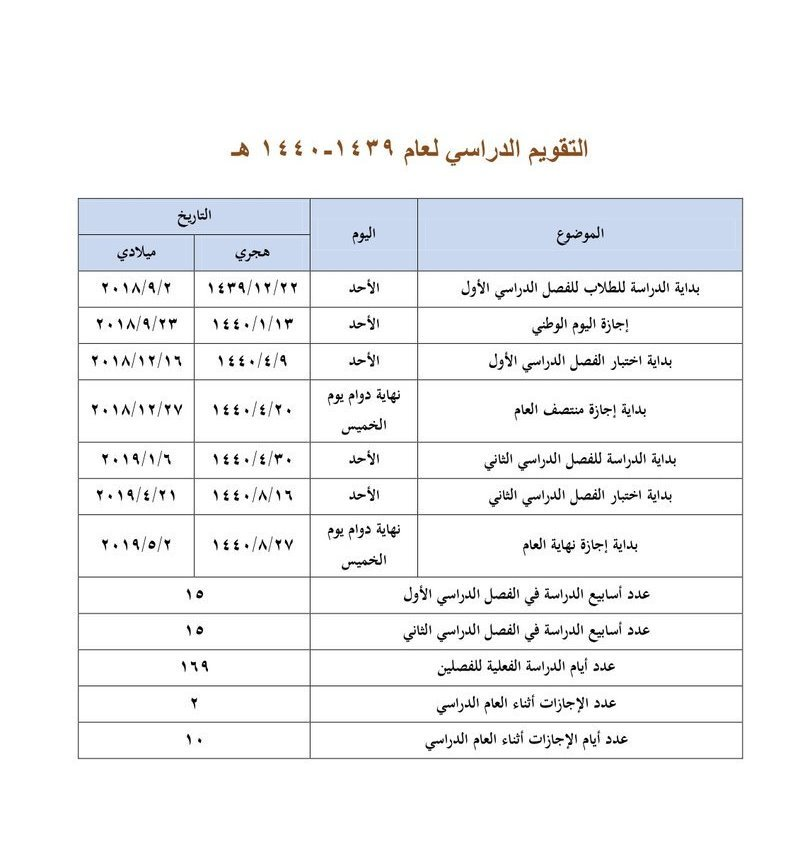 مجلس الوزراء يقر التقويم الدراسي للسنوات الخمس المقبلة في السعودية مجلة هي