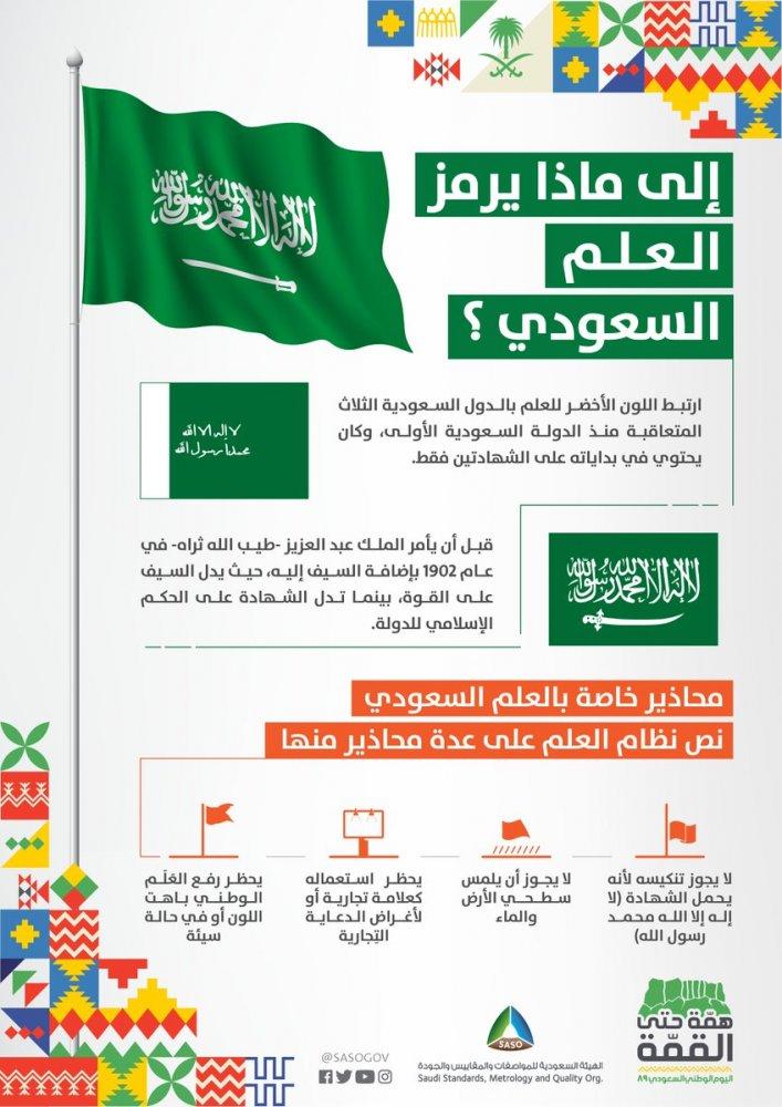 السعودية أول دولة عربية تضع مواصفات قياسية لعلمها تعرفوا على هذه